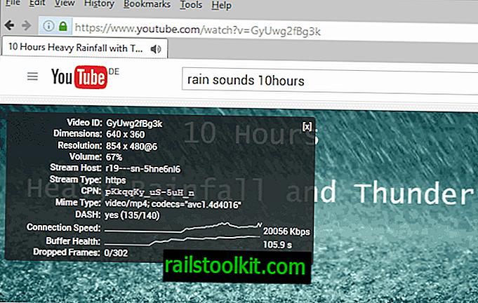 Firefox向けh264ifyでYouTubeのパフォーマンスを改善する
