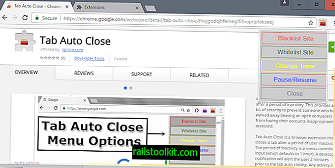 Затваряйте Chrome Tabs автоматично с Tab Auto Close