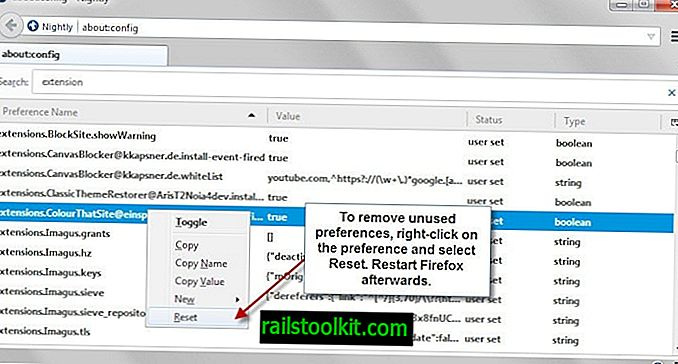 So entfernen Sie nicht verwendete Einstellungen von der Seite about: config in Firefox