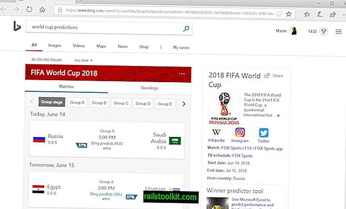 As previsões para a Copa do Mundo do Bing são apenas para regiões inglesas