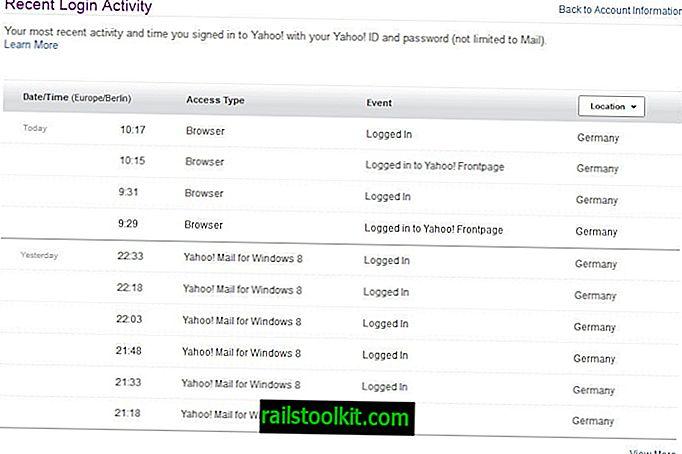 Slik sjekker du den siste innloggingsaktiviteten til Yahoo