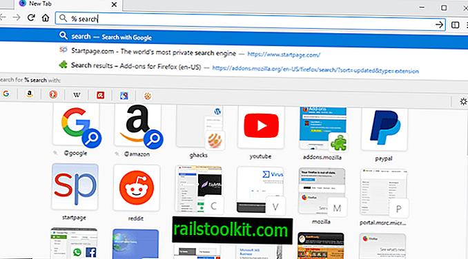 Kako pretraživati otvorene kartice u Firefoxu