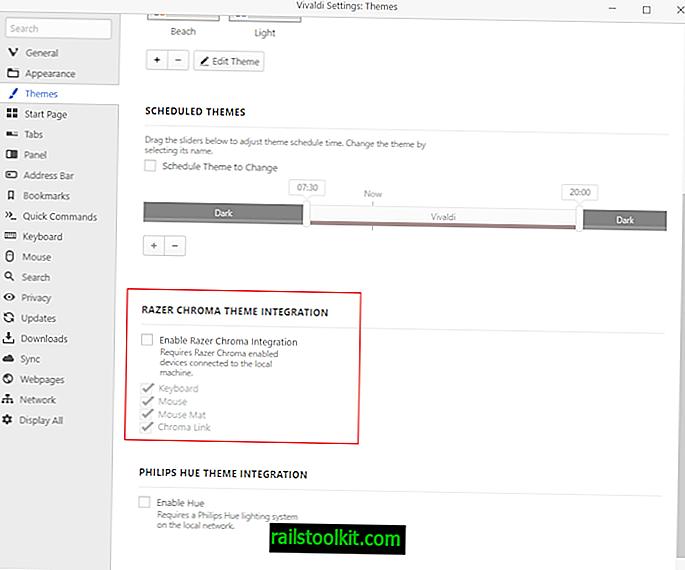 Vivaldi 2.5 mit Razer Chroma-Unterstützung veröffentlicht
