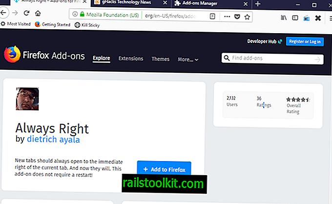 Abrir pestañas en Firefox a la derecha de la pestaña actual