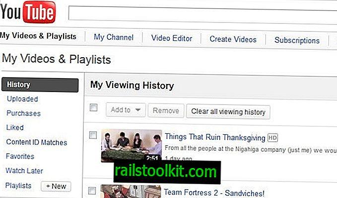 Očistite svoju povijest pregleda YouTubea, zaobilazno rješenje