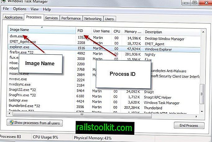 Ukončete více programů z příkazového řádku pomocí Taskkill
