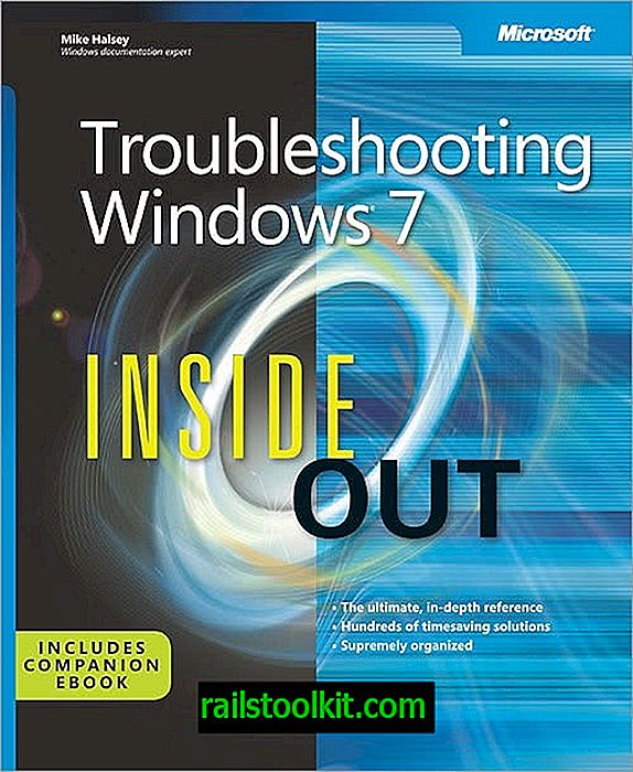 Le guide complet des touches de raccourci Windows 7