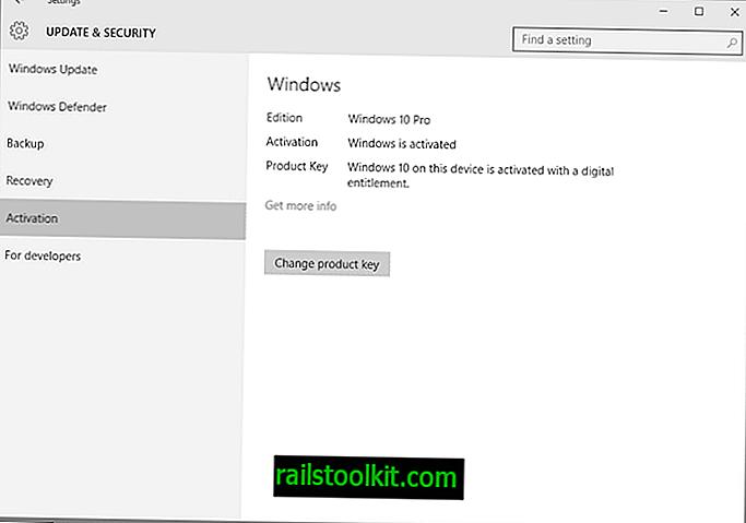 Rezervirajte Windows 10 bez upotrebe