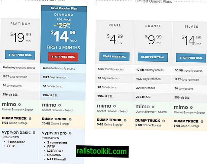 El proveedor de Usenet Giganews baja el precio de los planes de cuentas Diamond y Platinum