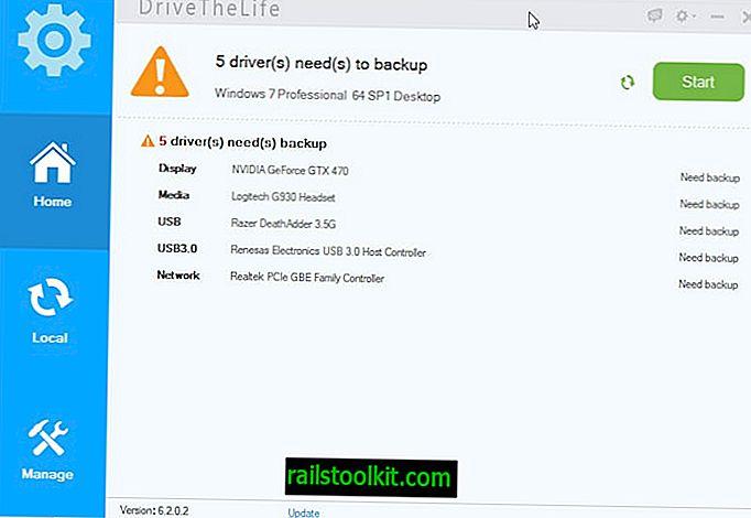 DriveTheLife: mise à jour, sauvegarde et restauration des pilotes Windows