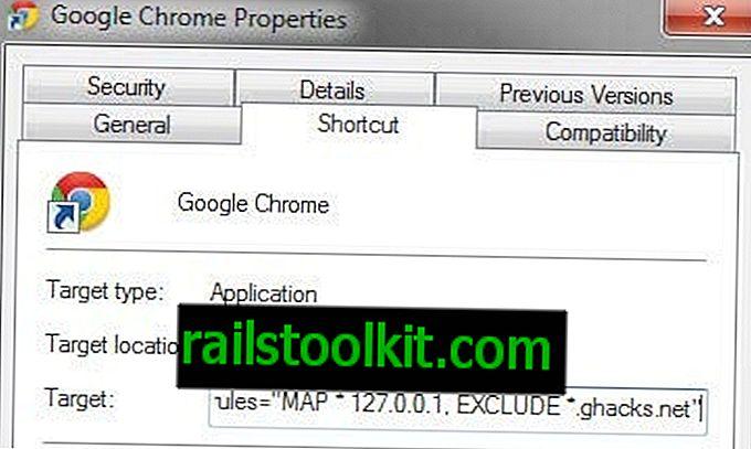 Cum să transformi Chrome sau Firefox într-un browser cu un singur site