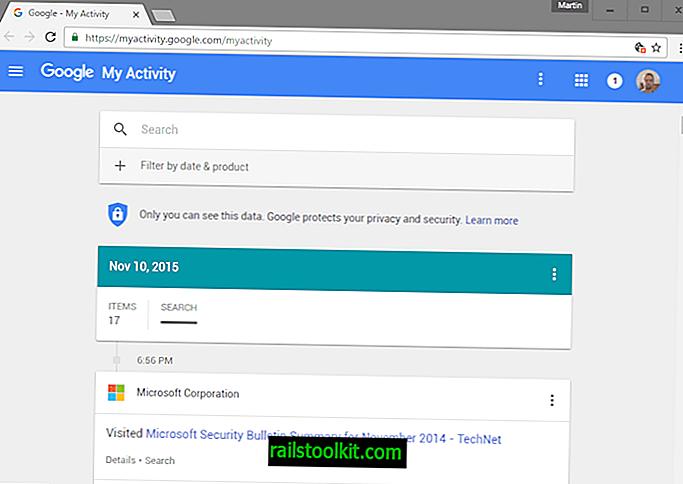 Mijn activiteit laat zien hoeveel Google van je weet