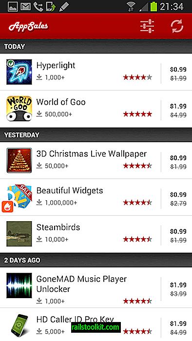 Aplikacija AppSales za Android ističe se u aplikacijama trgovina