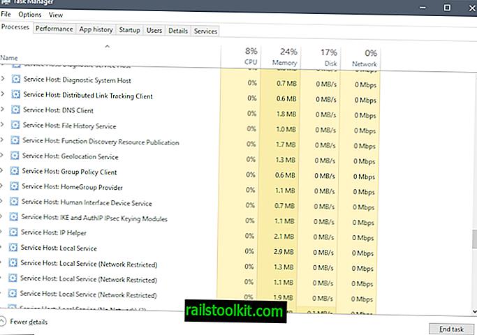 Teenuse Host kõrge CPU kasutamise analüüsimine