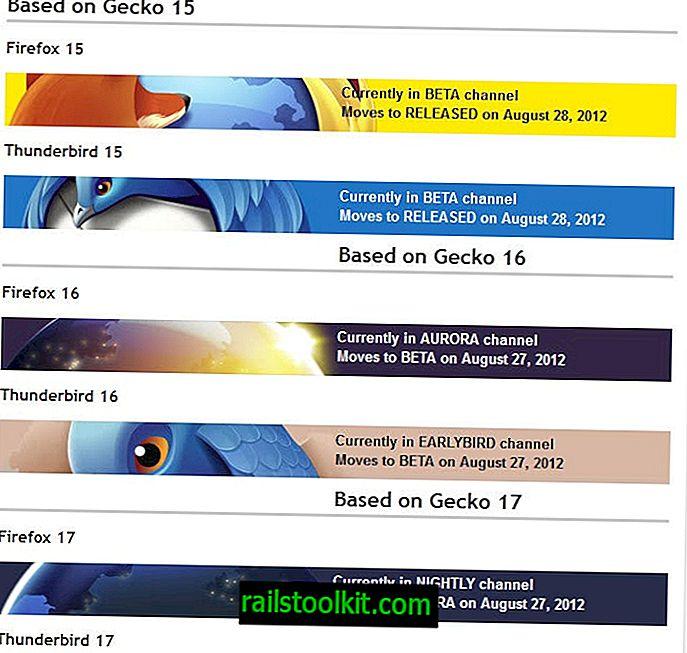 Mozilla Firefoxin julkaisuaikataulu