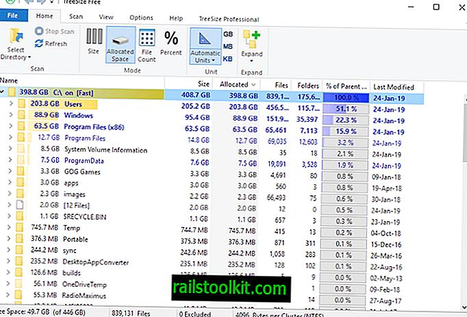TreeSize Free 4.3: miglioramenti dell'usabilità ed esportazioni di PDF