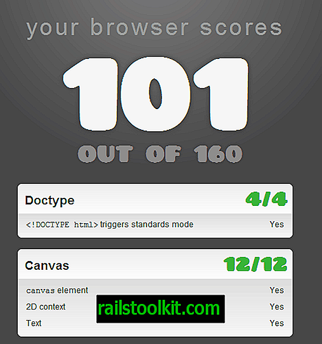 HTML5 Testez votre navigateur Web