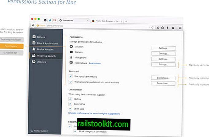Paramètres Firefox: Gestion des autorisations entrantes