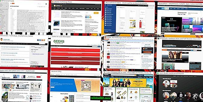 Group Speed Dial ist eine kostenlose, anpassbare neue Registerkartenerweiterung für Firefox