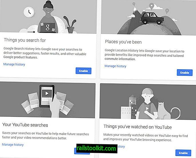 Alles, was Sie über die Aktivitätssteuerung von Google wissen müssen