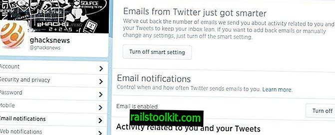 Как да деактивирате известията по имейл от Twitter