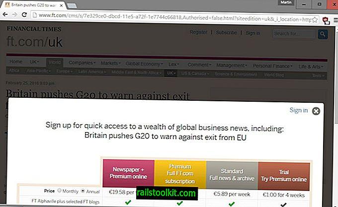 Lesen Sie Artikel hinter Paywalls, indem Sie sich als Googlebot tarnen