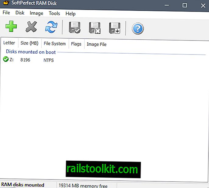 Πώς να χρησιμοποιήσετε μια δισκέτα Ram στα Windows