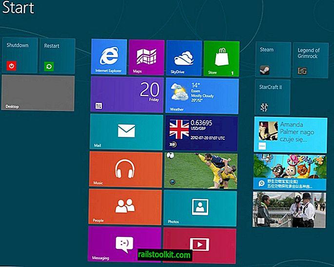 Microsoft hat die Kontrolle über die Windows Tiles-Domäne verloren, und jemand hat sie übernommen
