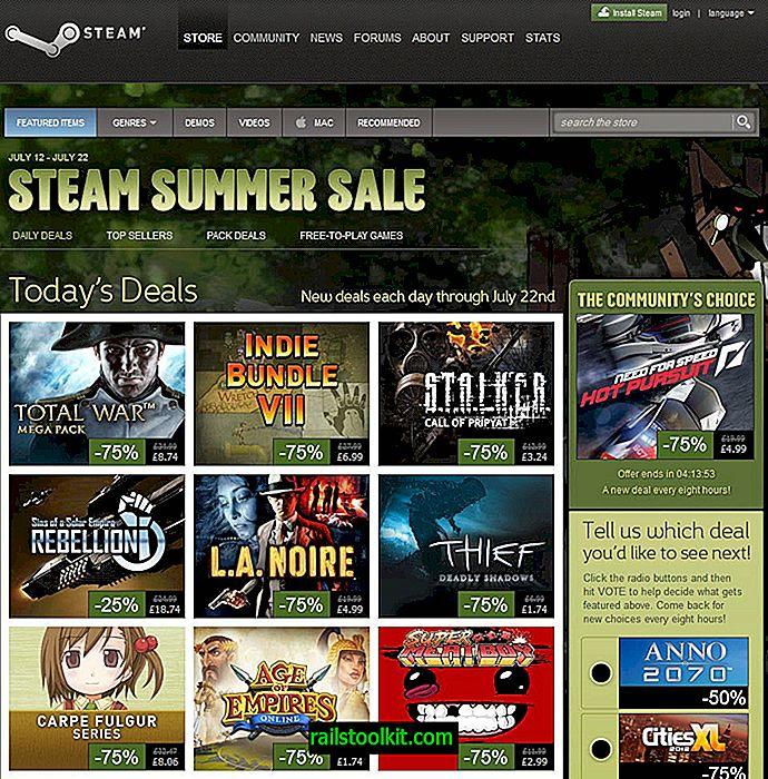 So kaufen Sie Steam-Spiele im Valve UK Online Store aus anderen Regionen