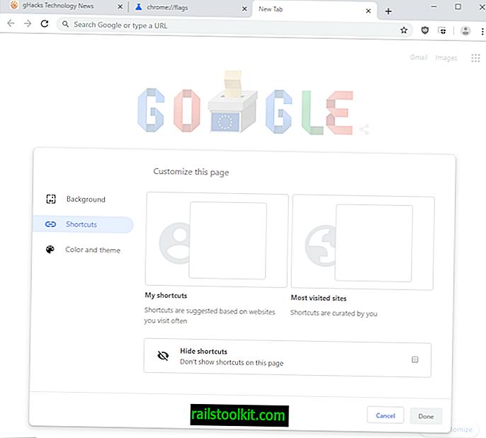 Die neue Registerkarte von Google Chrome wird möglicherweise bald einen Anpassungsschub erhalten
