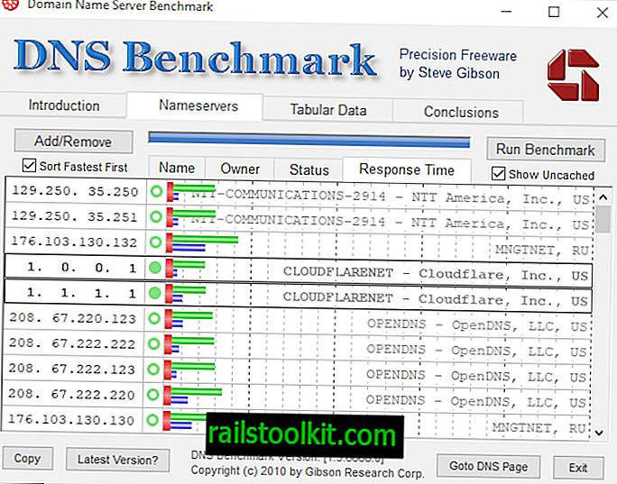 Uma olhada no DNS do AdGuard
