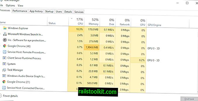 Was Sie tun können, wenn Ihr Browser zu viel Speicher belegt