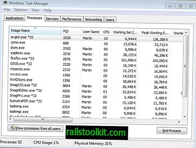Mitä tehdä, kun Windows Task Manager ei avaudu