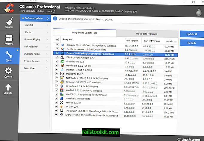 Quanto è buono il nuovo Software Updater di CCleaner Professional?