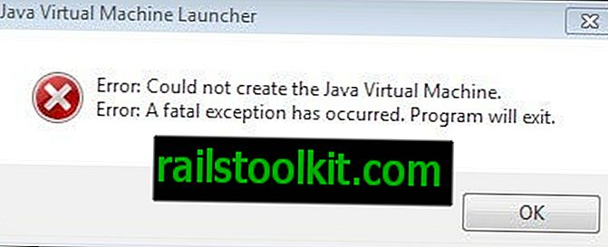 Fix Error: Ne može se stvoriti Java Virtual Machine na Windows-u