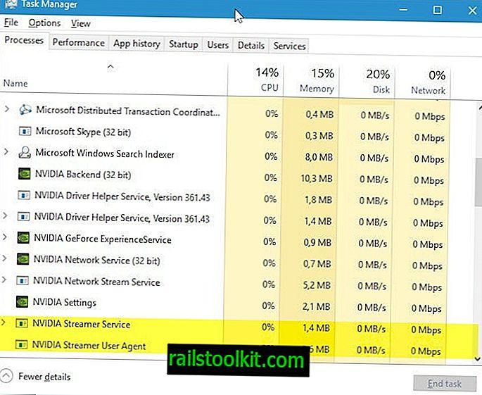 Απενεργοποιήστε την υπηρεσία Streamer NVIDIA και άλλες διαδικασίες NVIDIA