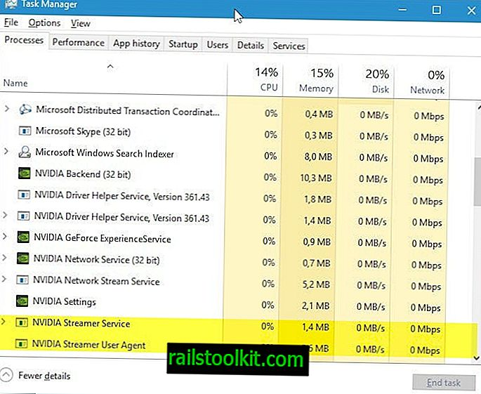 Onemogućite NVIDIA Streamer Service i ostale NVIDIA procese