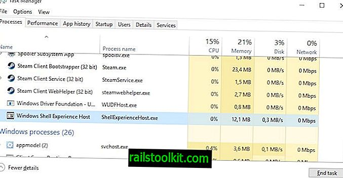 Popravite Windows Shell Experience Host proces koristeći previše memorije / CPU-a