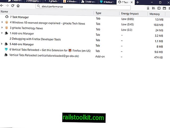 Firefox 65 : 메모리 판독 값이있는 작업 관리자