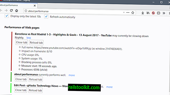 Finden Sie heraus, welche Websites Firefox verlangsamen