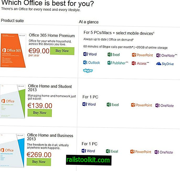 Преглед издања Мицрософт Оффице 2013