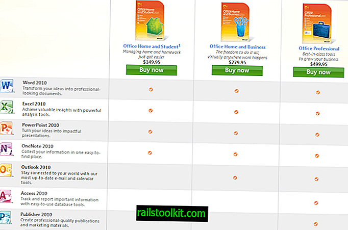 Download Microsoft Office 2010 Trial