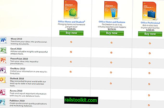 ดาวน์โหลด Microsoft Office 2010 Trial