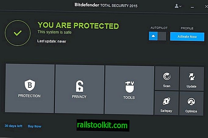Bitdefender Total Security 2016 -katsaus