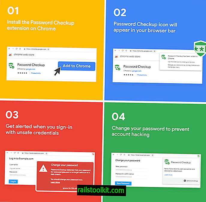 Google pubblica l'estensione Password Checkup per Chrome