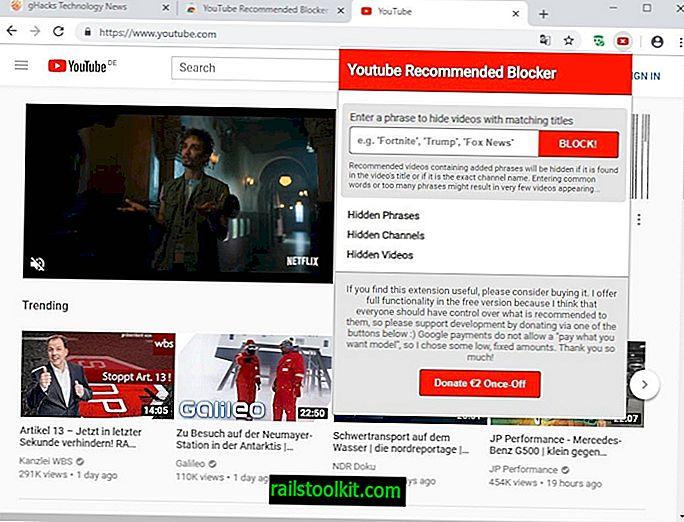 Trajno blokirajte određene preporučene videozapise na YouTubeu