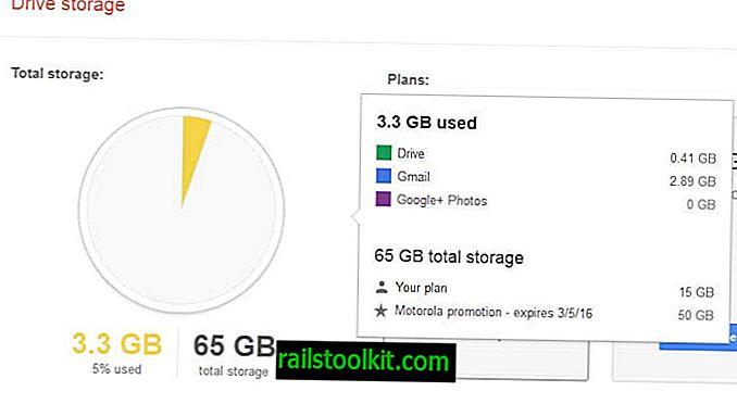 วิธีเพิ่มพื้นที่ว่างใน Gmail ถ้าคุณเหลือน้อย