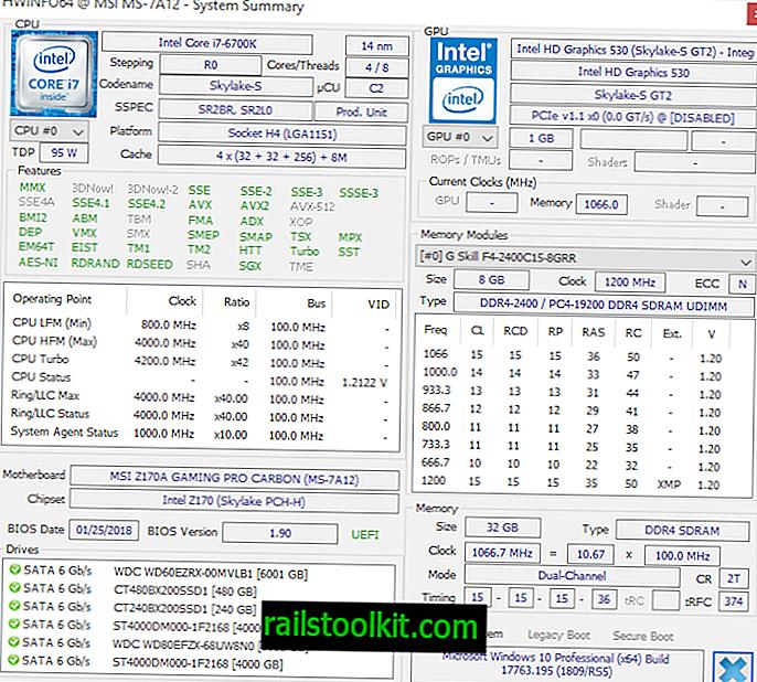 HWiNFO 6.0 dikeluarkan dengan pengoptimuman pemantauan