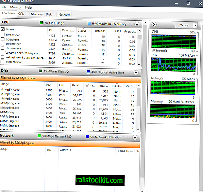 Panduan Windows Resource Monitor terperinci